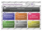 Great Learning Behaviours