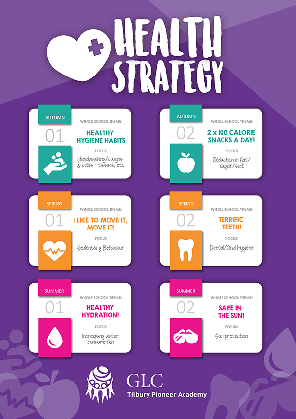 TPA Health Strategy