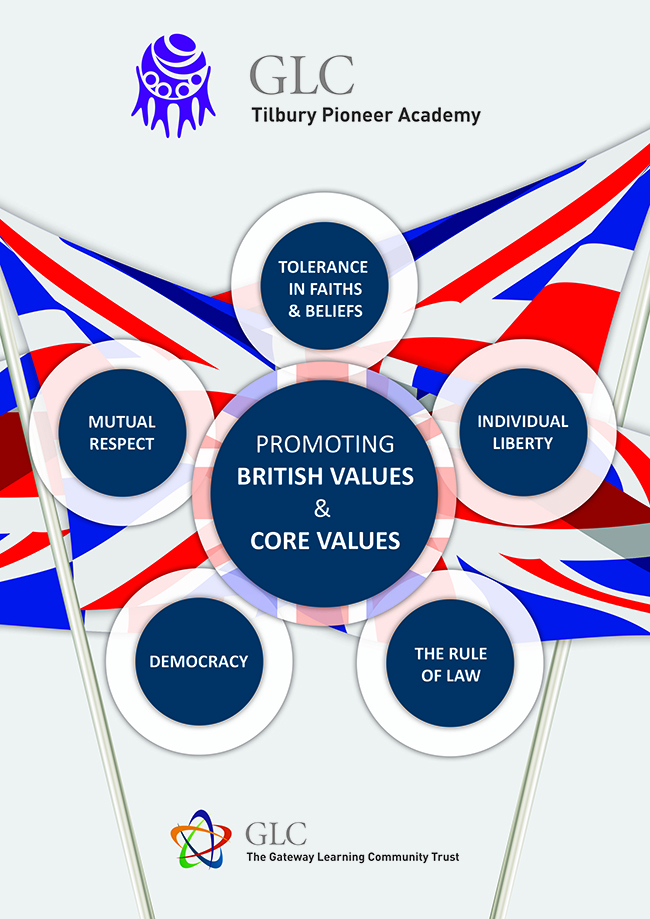 TPA British Values Infographic