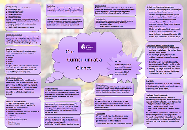 Curriculum at a Glance